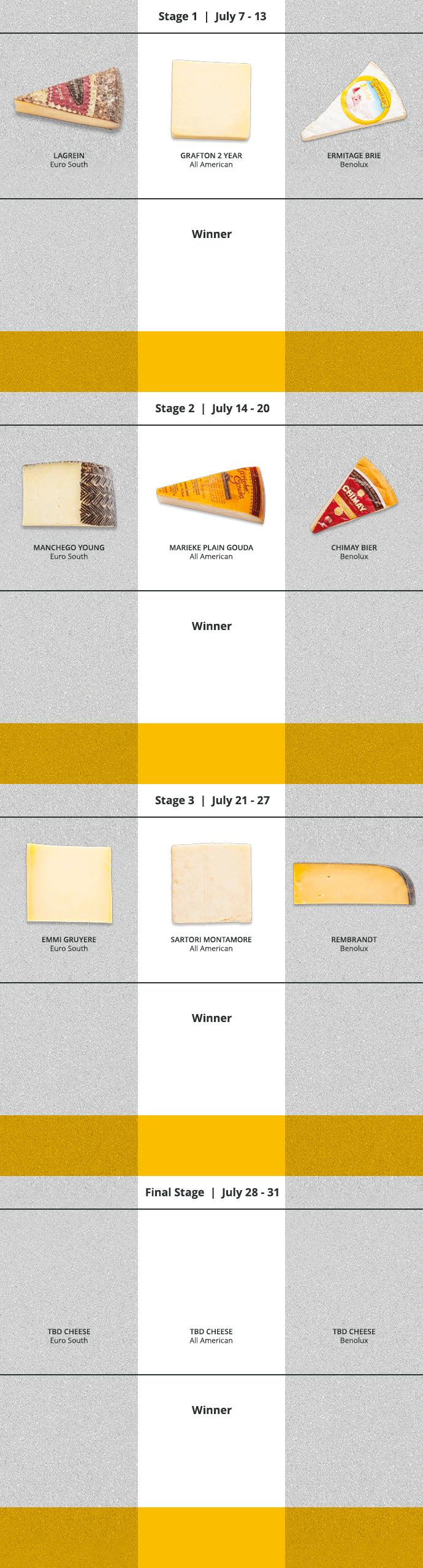 Follow The Race July 7-31!