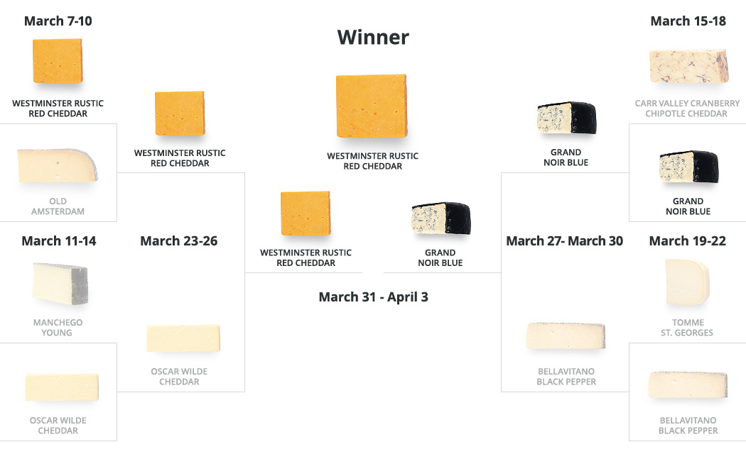 Eight cheeses. One winner.